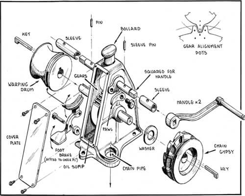 Parts of the Customized Anchor and Mooring Winch