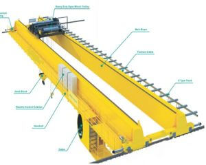 Ellsen Double Girder European OVerhead Crane for Sale