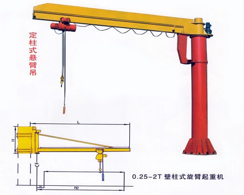 Jib Crane for Sale