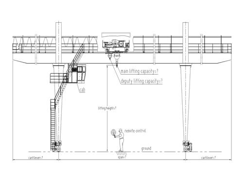 MG Double Girder Gantry Crane Design