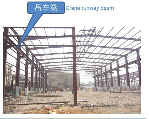 Crane Runway Beam