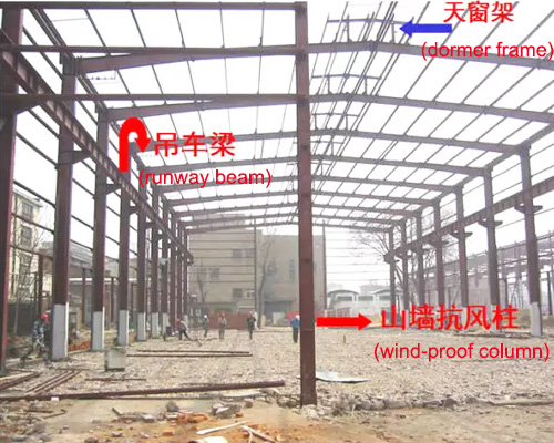 Single Span Steel Portal Frame