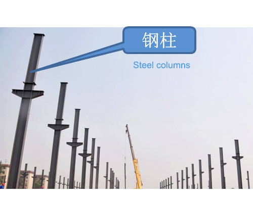 Steel Structure Factory - Different Types of Steel Structures for